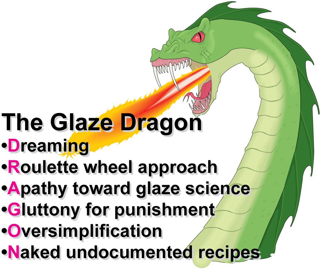The glaze dragon!